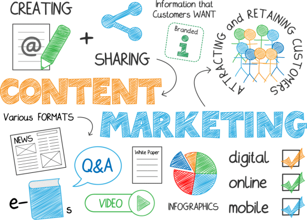 seo services content marketing
