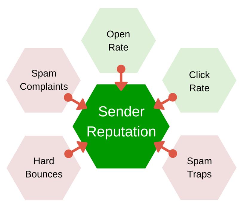 bulk-email-verification